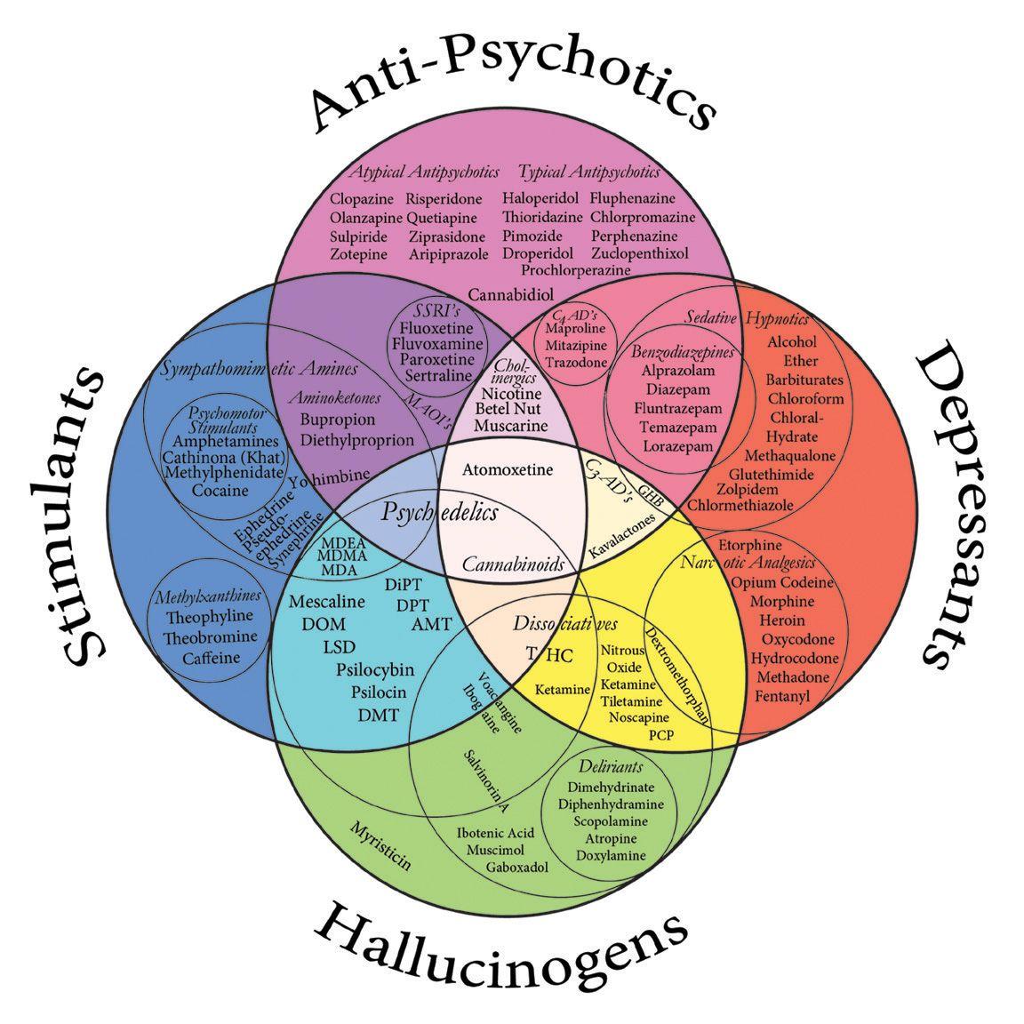 psychotropicgames.com
